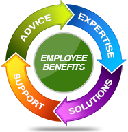 Employee Benefits Cycle
